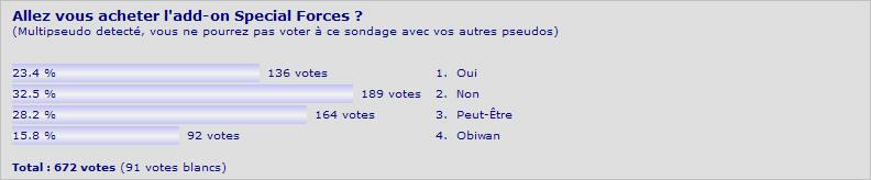 http://banditflo.free.fr/hfr/bf2/sondage.JPG